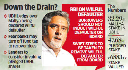 United Breweries apprehensive it may be pressured by banks to force out Vijay Mallya from the board