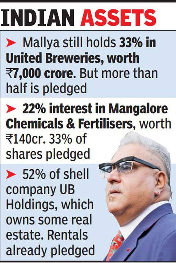 13 banks move SC to stop Vijay Mallya, but he's already left India