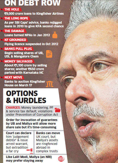 Government to take all steps to bring Vijay Mallya back; banks draw up plans to recover dues