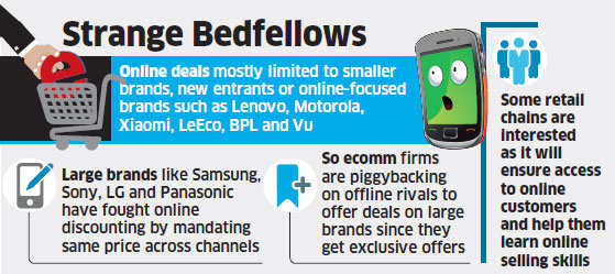 Ecommerce firms invite physical stores to sell big brands on their sites