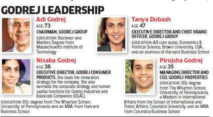 Godrej group locks its future, crafts succession plan