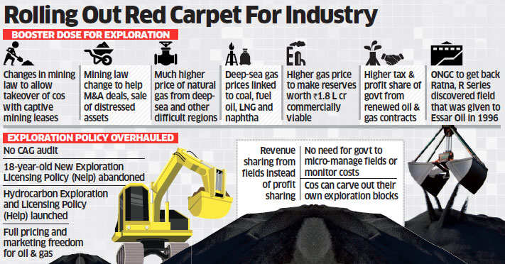 Cabinet nod for new gas pricing; exploration regime liberalised