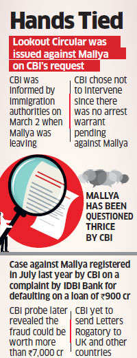 CBI was aware that Vijay Mallya was leaving India on March 2