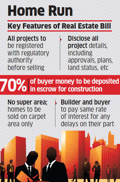 Rajya Sabha approves Real Estate (Regulation and Development) Bill