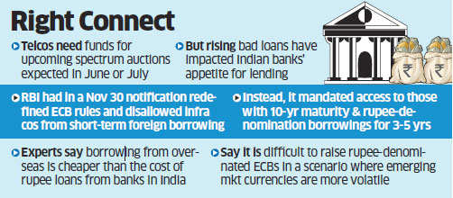 Government to urge RBI to ease norms for short-term ECB for infra companies