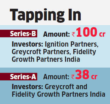 Icertis raises Rs 100 crore in Series-B round of funding led by Ignition Partners