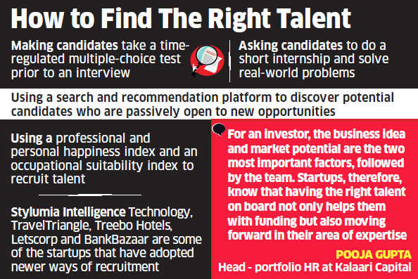 Startups exploring innovative new ways to attract top talent