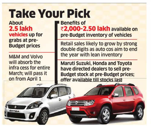 Looking To Buy A Car Get One Now At Pre Budget Prices