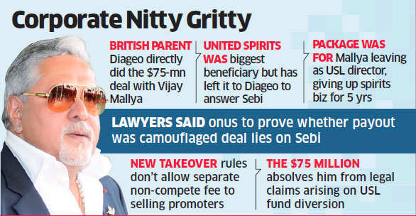 Diageo may bear brunt of Sebi queries on Vijay Mallya deal