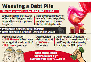 Private equity funds, textile companies vie for debt-ridden Alok Industries
