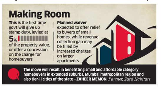 Maharashtra may waive stamp duty for small homes
