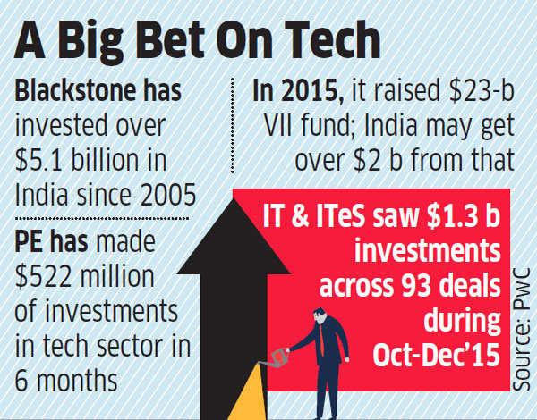 Blackstone emerges as strongest contender to acquire Mphasis from Hewlett Packard Enterprise