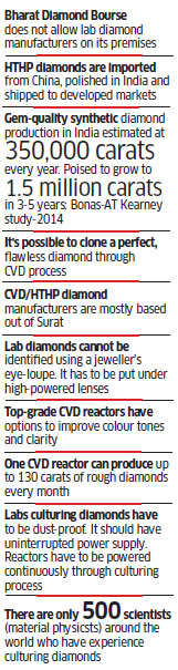 Natural diamond traders up in arms against lab diamond traders