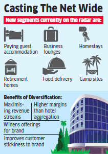 Startups like Deyor Rooms and Vista Rooms take to diversifying to offer new services