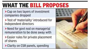Government introduces bill to ease rules for India Inc