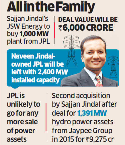Sajjan Jindal-led JSW Energy set to acquire 1,000 MW power plant for Rs 6,000 crore