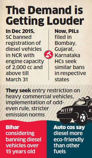Supreme Court ban on sale of large diesel vehicles in NCR fuelling PILs in other states