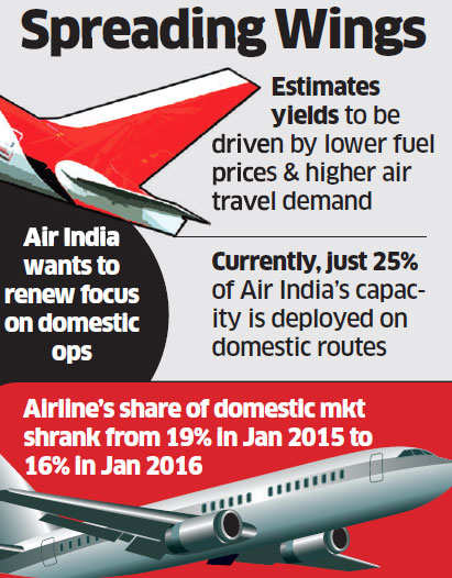 Air India planning to induct 44 Airbus A320 Neo planes in the next three years