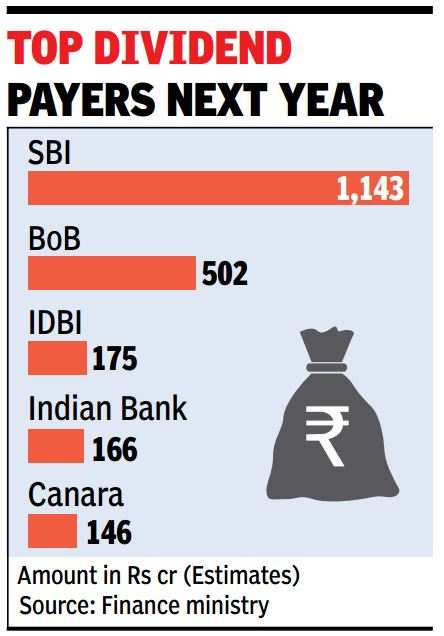 Government expects no dividend from at least 9 PSU banks including Bank of Baroda, Bank of India, IDBI Bank, IOB