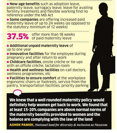 Parent trap: India Inc bats for maternity benefits for women