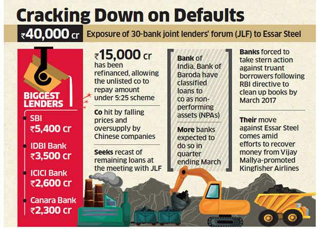 SBI to Essar Steel: Pay up or face management change