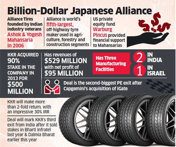 Yokohama Rubber Co to buy Alliance Tire Group for $1.2 billion