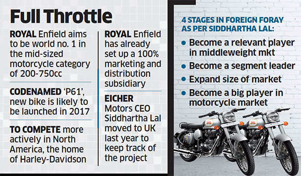 Royal Enfield buffing up to race with global heavyweights