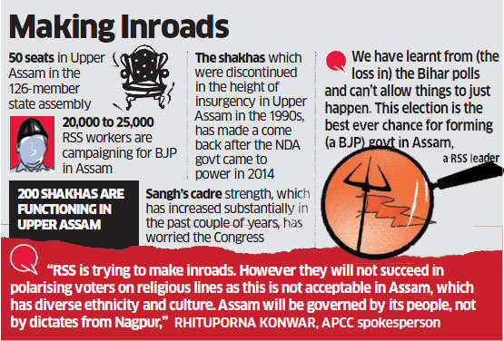 RSS fans out in Upper Assam to capture Congress bastion