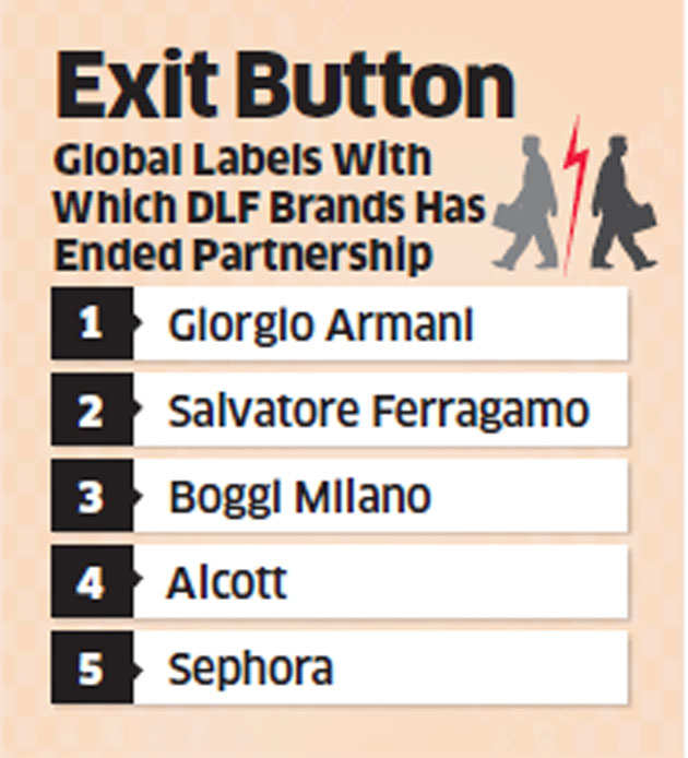 Myntra in talks to take over Forever 21's retail chain in India