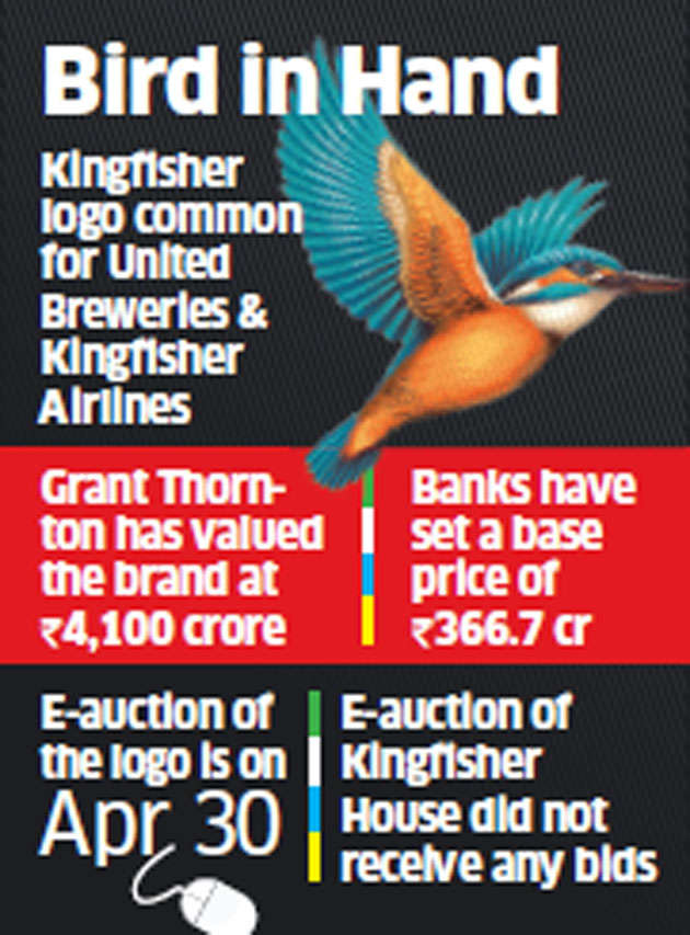 Kingfisher Airlines' lenders put Kingfisher logo on block to recover dues