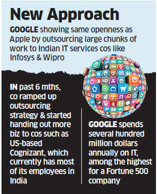 Google IT: Outsourcing deal search may become more rewarding for Indian firms