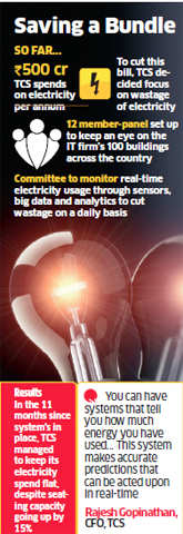 Smart sensors help Tata Consultancy Services save crores in electricity