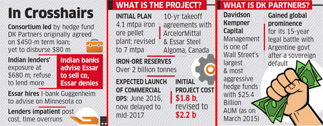 US steel project delay lands Essar in bad books of feared Wall St creditor DK Partners; recalls $370 million loan