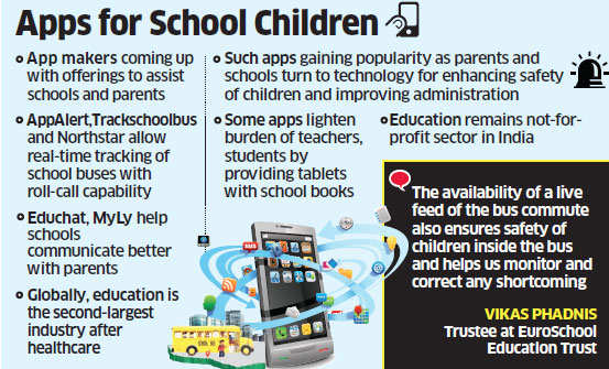 Know how apps are helping in improving safety of children and school administration