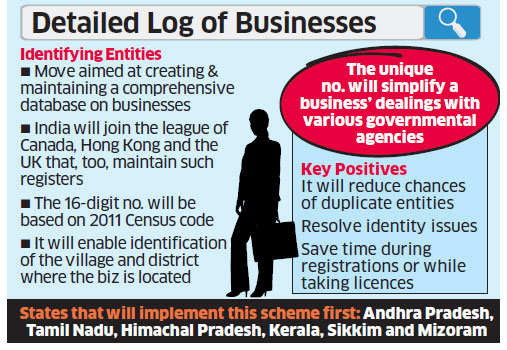On Aadhaar's lines: Now, unique identity number for businesses on cards