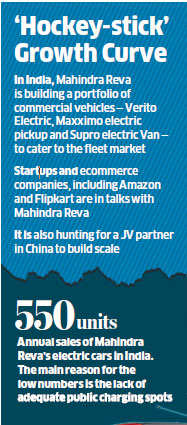 Mahindra Reva turns attention to global markets to charge up sales