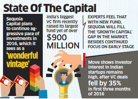 With Rs 6,100 crore fund, Sequoia Capital sees 2016 as great year to make new investments in startups