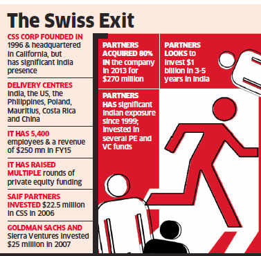 Swiss PE Fund Partners Group in talks with Infosys, TCS to sell CSS Corp at a valuation of $400-$450 million