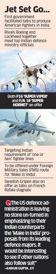 'Make in India' boost: Boeing & Lockheed Martin offer to locally manufacture F16 and F/A 18 jets