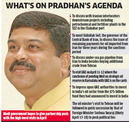 Dharmendra Pradhan's Iran visit may expand energy ties