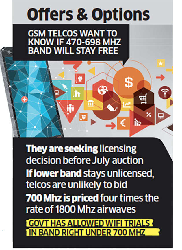 Telecom companies seek clarity on 470-698 Mhz licensing