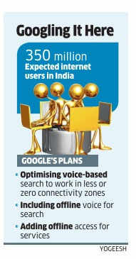 Google India now adds its voice to slow net searches