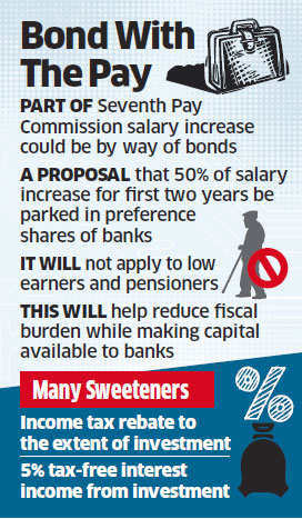 Innovative approach: Government staff's pay hikes may fund bank capitalisation