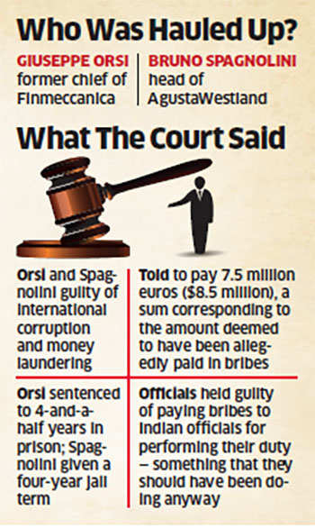 Italian court finds graft in Rs 3,565-crore AgustaWestland chopper deal