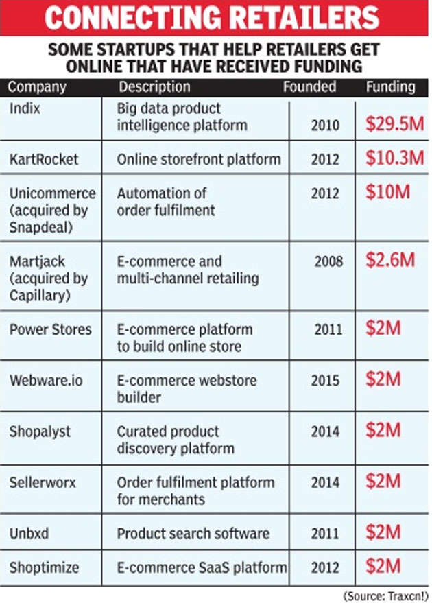 How e-commerce startups are helping small businesses go online