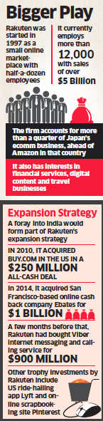 Japan's Rakuten opens office in Bengaluru; poaches mid-level managers from Flipkart, Amazon
