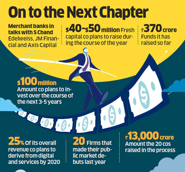 Publishing firm S Chand begins talks with bankers to explore potential IPO