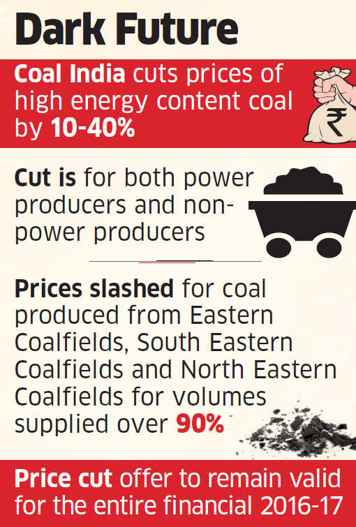 Coal India cuts prices of top grade coal by up to 40% on global cues