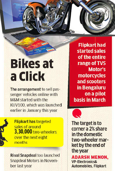 Flipkart to expand sales of two-wheelers nationwide; to begin with TVS Motor's entire range