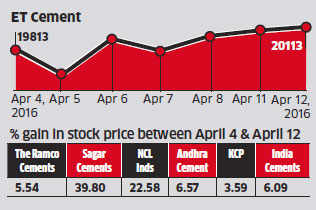 It's time to book profits on South-based cement stocks like Ramco Cements, NCL Industries, India Cements